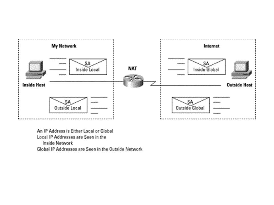 ip nat pool net-20 171.69.233.209 171.69.233.223 netmask 255.255.255.240 ip nat pool net-10 10.0.1.1 10.0.1.254 netmask 255.255.255.0 ip nat inside source list 1 pool net-20 ip nat outside source list 1 pool net-10 interface Ethernet0 ip address 171.69.232.182 255.255.255.240 ip nat outside interface Ethernet1 ip address 9.114.11.39 255.255.255.0 ip nat inside .