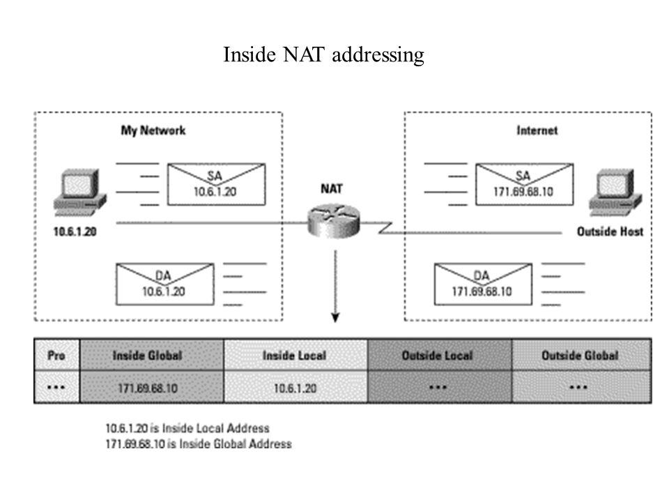 Enabling translation of inside source addresses ip nat inside source { list pool [overload] | static } The first form enables dynamic translation.