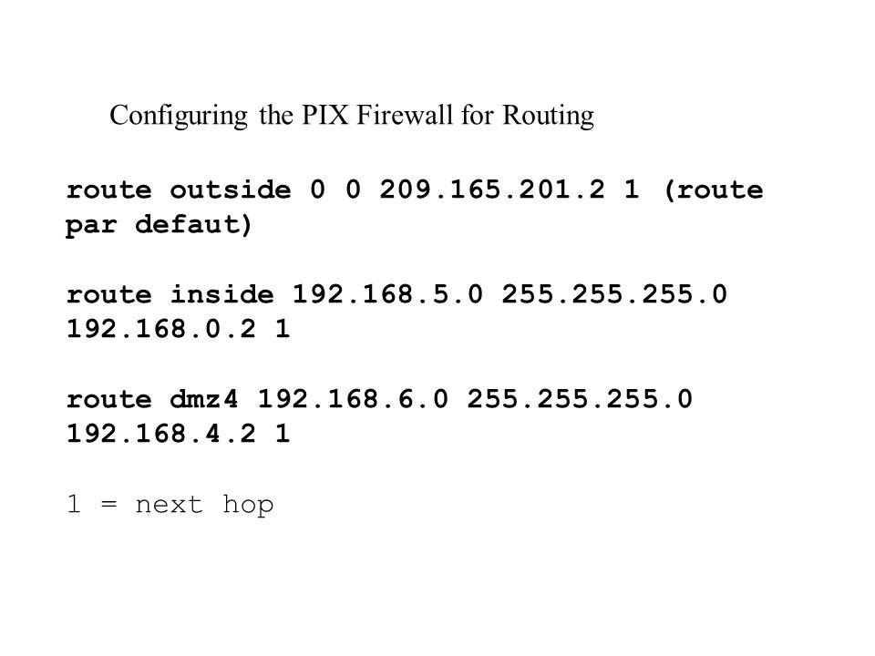 Configuring the PIX Firewall for Routing route outside 0 0 209.165.201.2 1 (route par defaut) route inside 192.168.5.0 255.255.255.0 192.168.0.2 1 route dmz4 192.168.6.0 255.255.255.0 192.168.4.2 1 1 = next hop