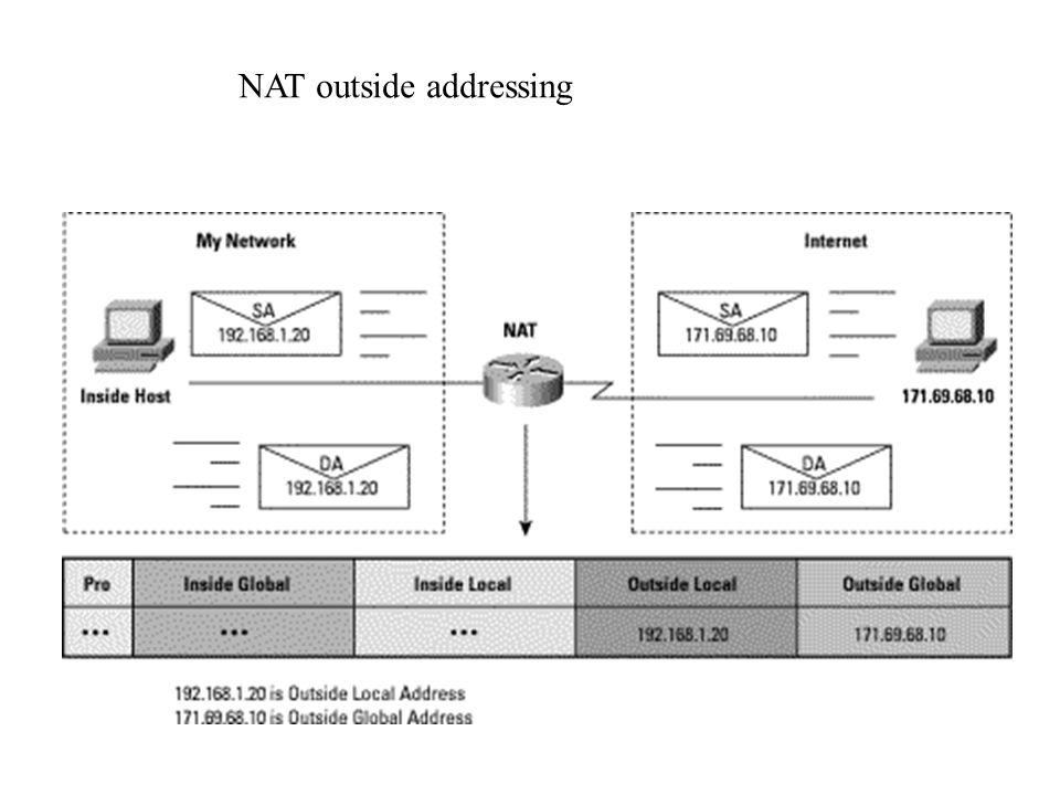 Enabling translation of inside destination addresses ip nat inside destination { list pool | static } Commande similaire à la « source translation command ».