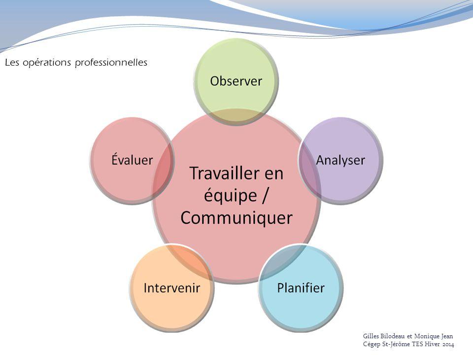 Les opérations professionnelles Gilles Bilodeau et Monique Jean Cégep St-Jérôme TES Hiver 2014