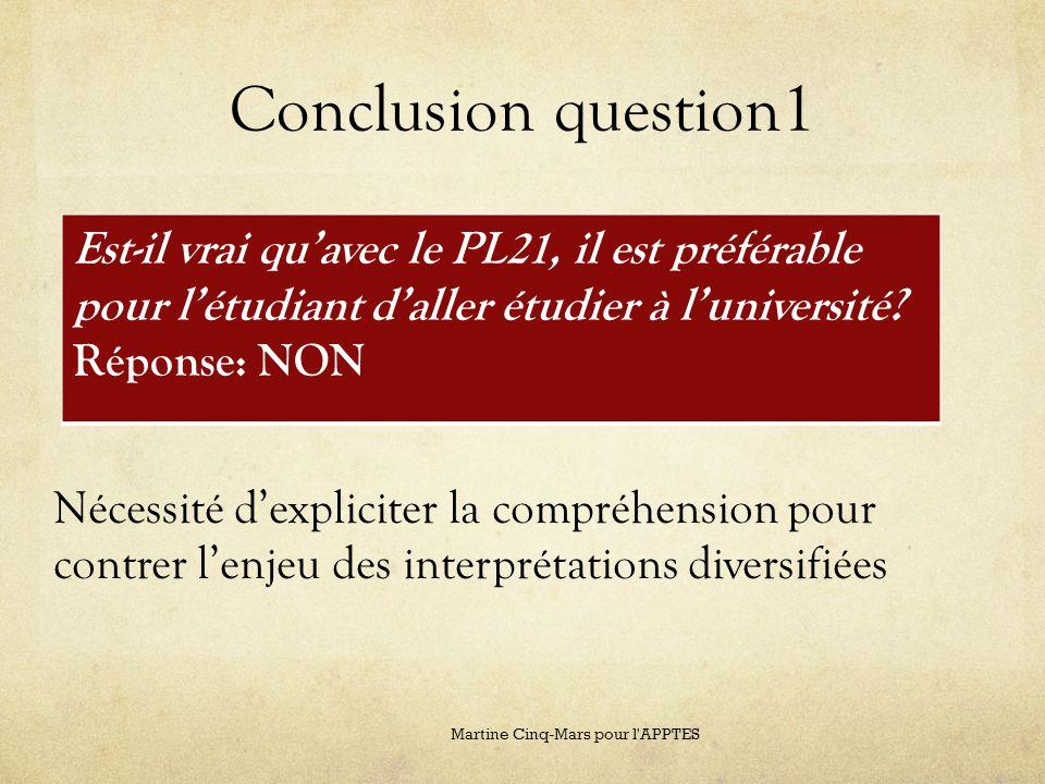 Conclusion question1 Martine Cinq-Mars pour l APPTES Est-il vrai qu'avec le PL21, il est préférable pour l'étudiant d'aller étudier à l'université.