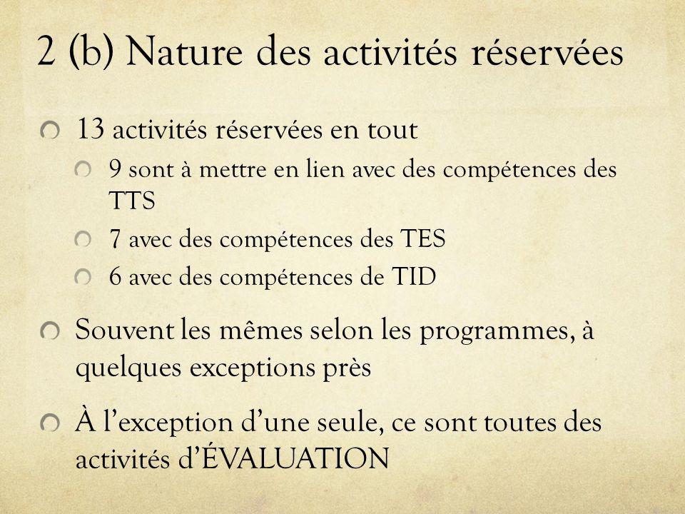 2 (b) Nature des activités réservées 13 activités réservées en tout 9 sont à mettre en lien avec des compétences des TTS 7 avec des compétences des TES 6 avec des compétences de TID Souvent les mêmes selon les programmes, à quelques exceptions près À l'exception d'une seule, ce sont toutes des activités d'ÉVALUATION