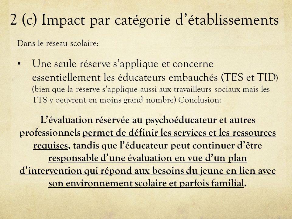 2 (c) Impact par catégorie d'établissements Dans le réseau scolaire: Une seule réserve s'applique et concerne essentiellement les éducateurs embauchés (TES et TID ) (bien que la réserve s'applique aussi aux travailleurs sociaux mais les TTS y oeuvrent en moins grand nombre) Conclusion: L'évaluation réservée au psychoéducateur et autres professionnels permet de définir les services et les ressources requises, tandis que l'éducateur peut continuer d'être responsable d'une évaluation en vue d'un plan d'intervention qui répond aux besoins du jeune en lien avec son environnement scolaire et parfois familial.