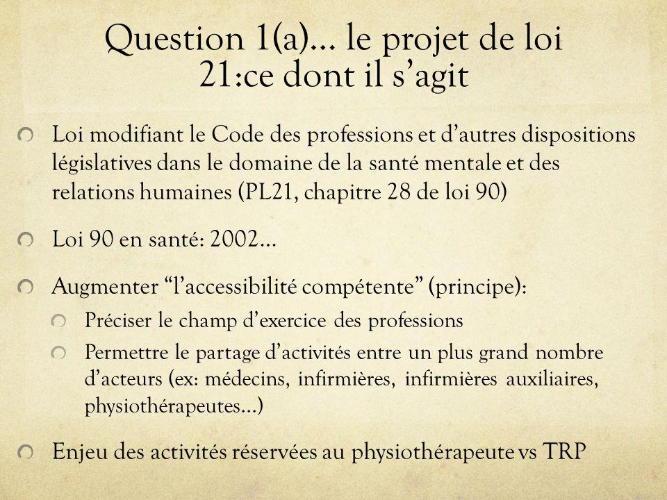 Question 1(a)… le projet de loi 21:ce dont il s'agit Loi modifiant le Code des professions et d'autres dispositions législatives dans le domaine de la santé mentale et des relations humaines (PL21, chapitre 28 de loi 90) Loi 90 en santé: 2002… Augmenter l'accessibilité compétente (principe): Préciser le champ d'exercice des professions Permettre le partage d'activités entre un plus grand nombre d'acteurs (ex: médecins, infirmières, infirmières auxiliaires, physiothérapeutes...) Enjeu des activités réservées au physiothérapeute vs TRP