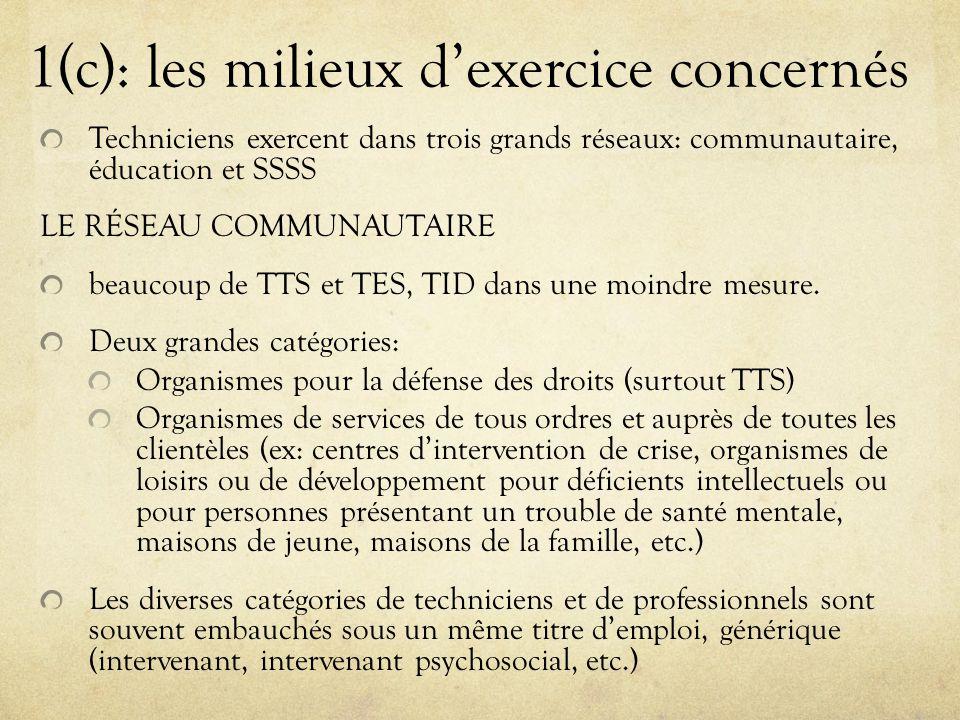 1(c): les milieux d'exercice concernés Techniciens exercent dans trois grands réseaux: communautaire, éducation et SSSS LE RÉSEAU COMMUNAUTAIRE beaucoup de TTS et TES, TID dans une moindre mesure.