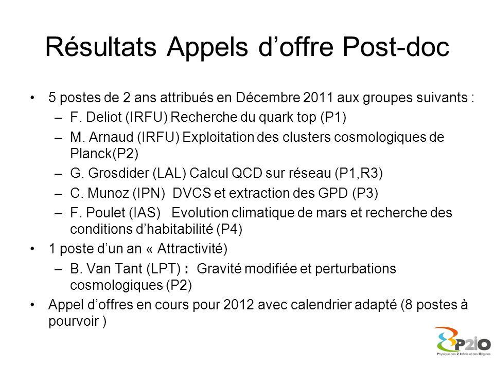 Résultats Appels d'offre Post-doc 5 postes de 2 ans attribués en Décembre 2011 aux groupes suivants : –F. Deliot (IRFU) Recherche du quark top (P1) –M