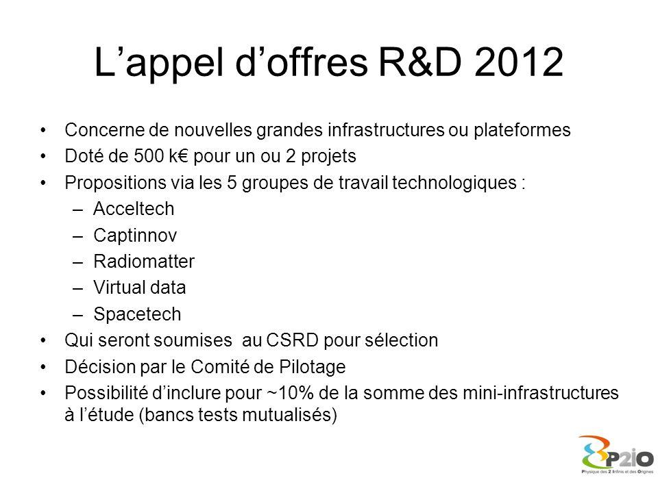 L'appel d'offres R&D 2012 Concerne de nouvelles grandes infrastructures ou plateformes Doté de 500 k€ pour un ou 2 projets Propositions via les 5 grou