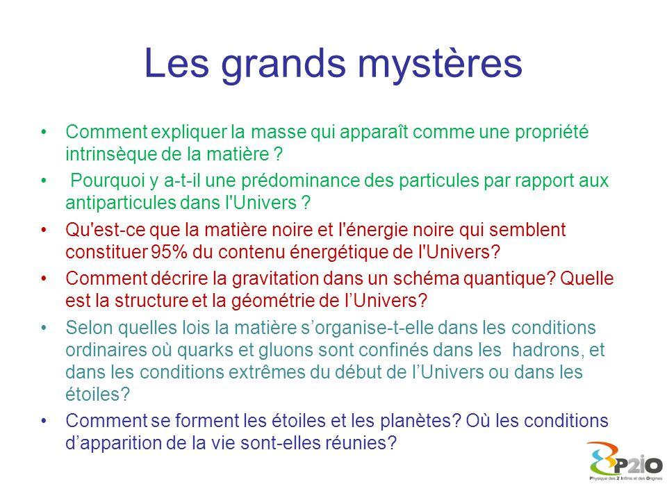 Les grands mystères Comment expliquer la masse qui apparaît comme une propriété intrinsèque de la matière ? Pourquoi y a-t-il une prédominance des par