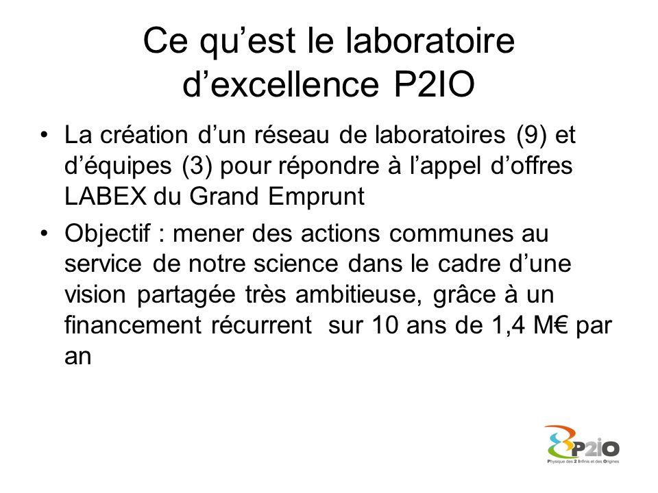 Laboratoire d'Excellence En 2010, le gouvernement lance le « Grand Emprunt », 35 G€ dont 22 G€ pour l'enseignement supérieur et le recherche, intitulé « Investissements d'Avenir » Appels d'offre pour des « laboratoires d'Excellence » Septembre 2010 : Dépôt du LABEX P2IO, sous l'égide de LA Fondation de Coopération Scientifique Paris Saclay Mars 2011 : P2IO est accepté pour un budget total de 14 M€ sur 10 ans (avec 99 autres projets) 13 Avril 2011 : Date d'éligibilité des dépenses 28 Septembre 2011 : Signature avec l'ANR de la convention de financement: versement des fonds à la FCS (valable jusqu'au 31 Décembre 2012) Novembre 2011 : Signature de al convention de reversement entre la FCS et les organismes