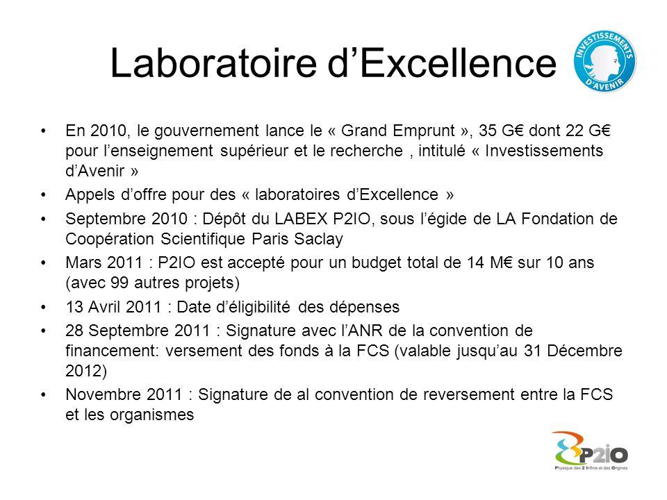 Laboratoire d'Excellence En 2010, le gouvernement lance le « Grand Emprunt », 35 G€ dont 22 G€ pour l'enseignement supérieur et le recherche, intitulé