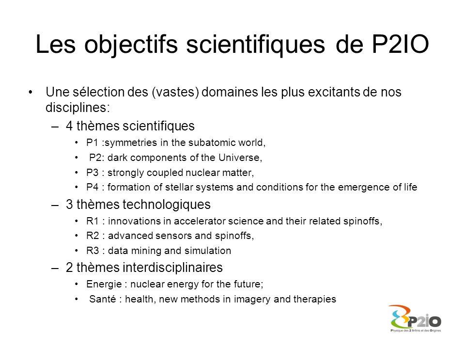 Les objectifs scientifiques de P2IO Une sélection des (vastes) domaines les plus excitants de nos disciplines: –4 thèmes scientifiques P1 :symmetries