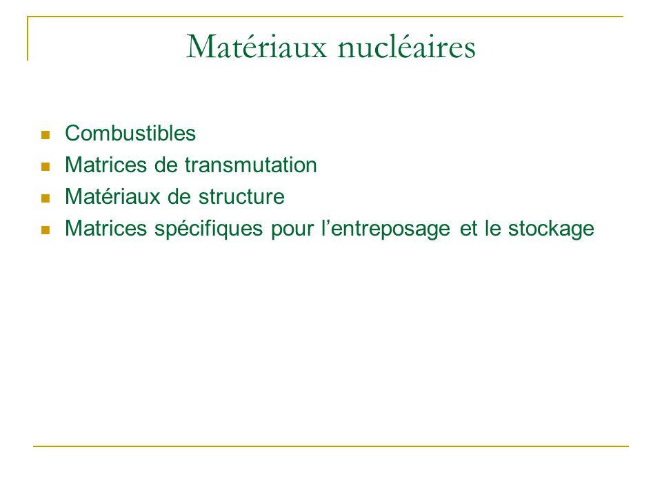 Matériaux nucléaires Combustibles Matrices de transmutation Matériaux de structure Matrices spécifiques pour l'entreposage et le stockage
