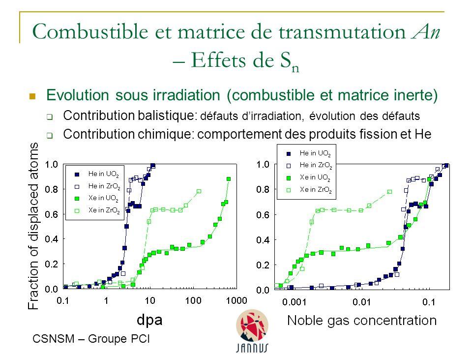 Combustible et matrice de transmutation An – Effets de S n Evolution sous irradiation (combustible et matrice inerte)  Contribution balistique: défau