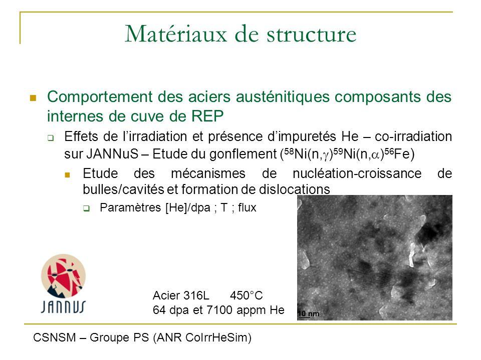 Matériaux de structure Comportement des aciers austénitiques composants des internes de cuve de REP  Effets de l'irradiation et présence d'impuretés