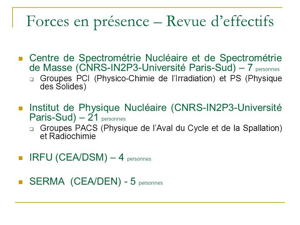 Forces en présence – Revue d'effectifs Centre de Spectrométrie Nucléaire et de Spectrométrie de Masse (CNRS-IN2P3-Université Paris-Sud) – 7 personnes