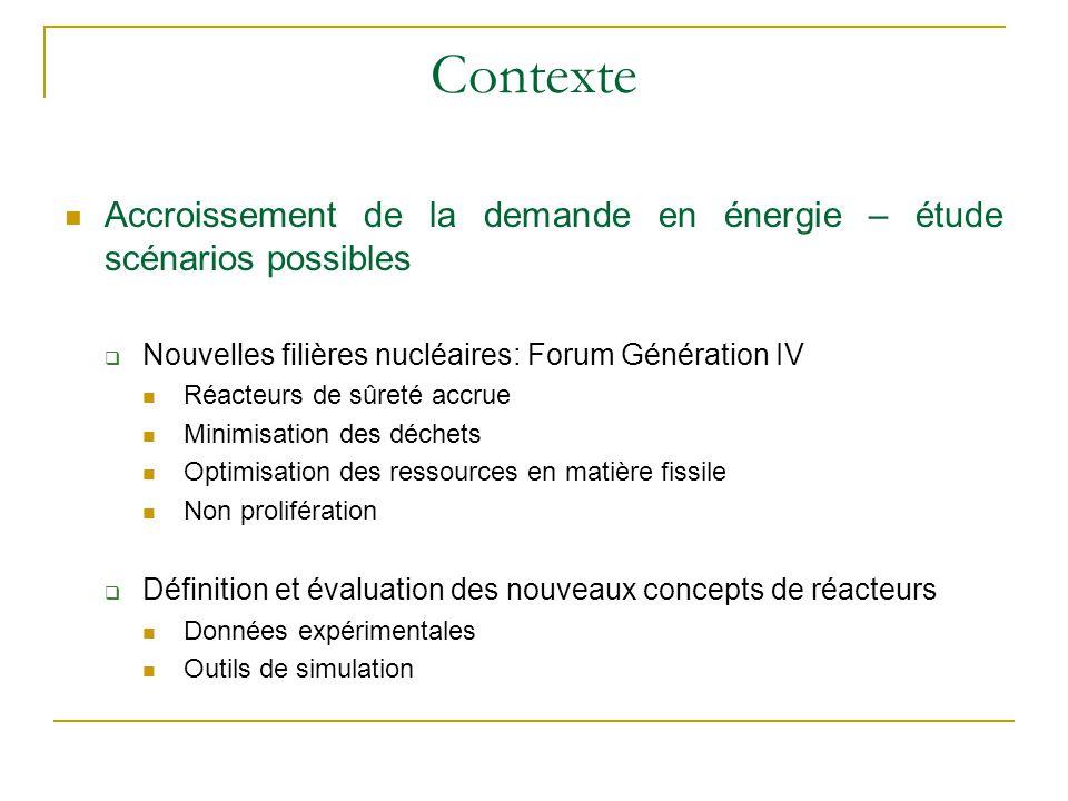 Contexte Accroissement de la demande en énergie – étude scénarios possibles  Nouvelles filières nucléaires: Forum Génération IV Réacteurs de sûreté a