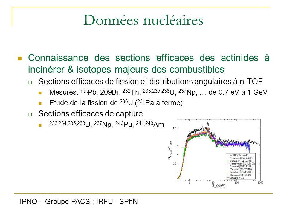 Données nucléaires Connaissance des sections efficaces des actinides à incinérer & isotopes majeurs des combustibles  Sections efficaces de fission e
