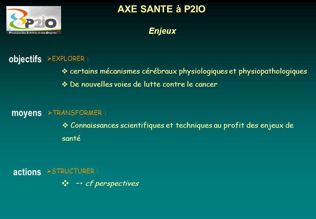 Enjeux AXE SANTE à P2IO  EXPLORER :  certains mécanismes cérébraux physiologiques et physiopathologiques  De nouvelles voies de lutte contre le can