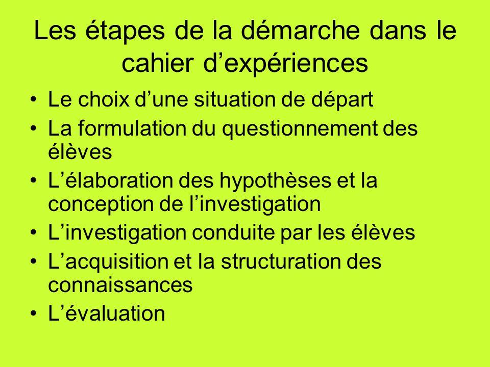 Les étapes de la démarche dans le cahier d'expériences Le choix d'une situation de départ La formulation du questionnement des élèves L'élaboration de