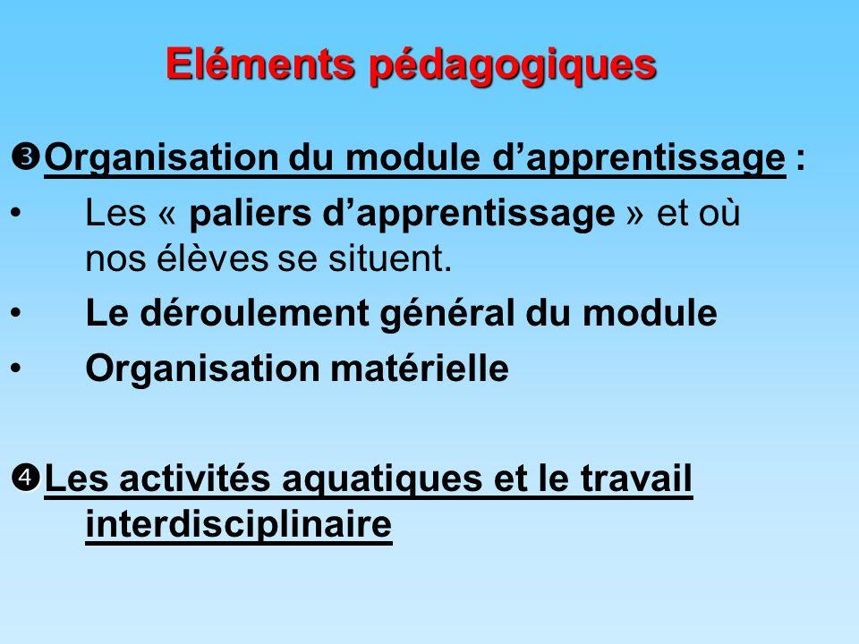 Eléments pédagogiques  Organisation du module d'apprentissage : Les « paliers d'apprentissage » et où nos élèves se situent.