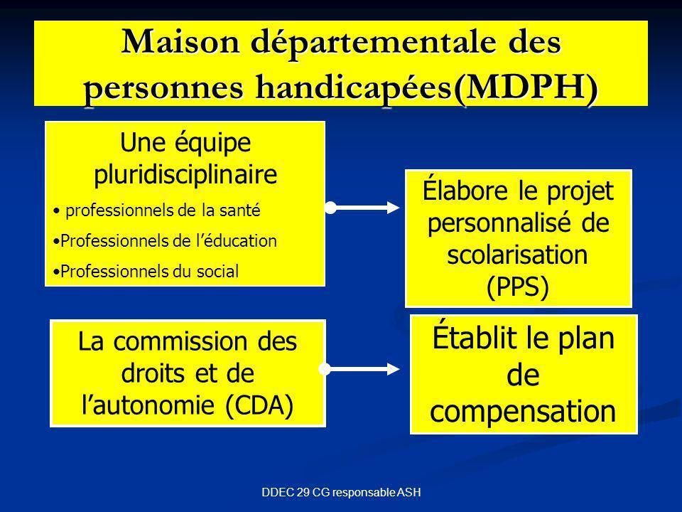 DDEC 29 CG responsable ASH Maison départementale des personnes handicapées(MDPH) Une équipe pluridisciplinaire professionnels de la santé Professionnels de l'éducation Professionnels du social Élabore le projet personnalisé de scolarisation (PPS) La commission des droits et de l'autonomie (CDA) Établit le plan de compensation