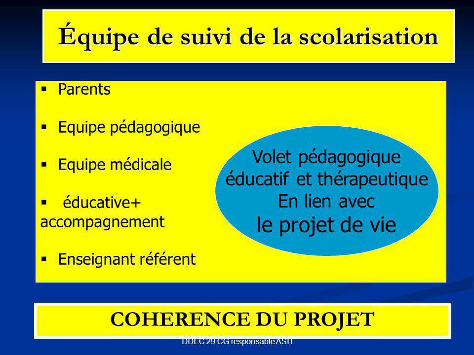 DDEC 29 CG responsable ASH Équipe de suivi de la scolarisation  Parents  Equipe pédagogique  Equipe médicale  éducative+ accompagnement  Enseignant référent Volet pédagogique éducatif et thérapeutique En lien avec le projet de vie COHERENCE DU PROJET
