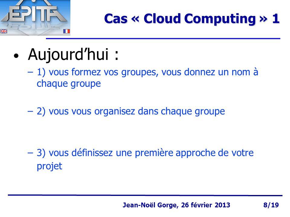 Page 9 Jean-Noël Gorge 3 mai 1999 9/58 Jean-Noël Gorge, 26 février 2013 9/19 Cas « Cloud Computing » 2 Organisation d'un groupe –Vous devez vous structurer et répartir les rôles : DG Commercial et Marketing Finance Opérations RH