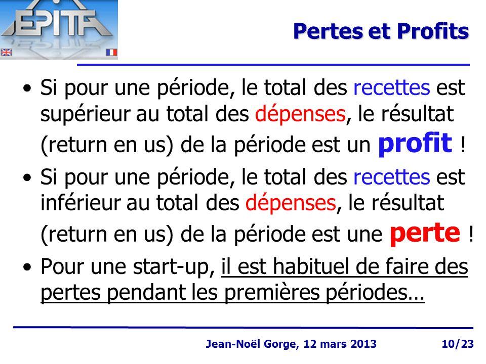 Page 10 Jean-Noël Gorge 3 mai 1999 Jean-Noël Gorge, 12 mars 2013 10/23 Pertes et Profits Si pour une période, le total des recettes est supérieur au total des dépenses, le résultat (return en us) de la période est un profit .