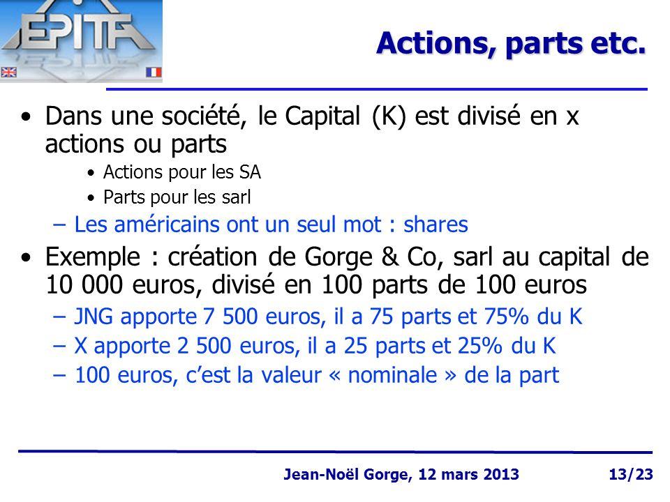 Page 13 Jean-Noël Gorge 3 mai 1999 Jean-Noël Gorge, 12 mars 2013 13/23 Actions, parts etc.