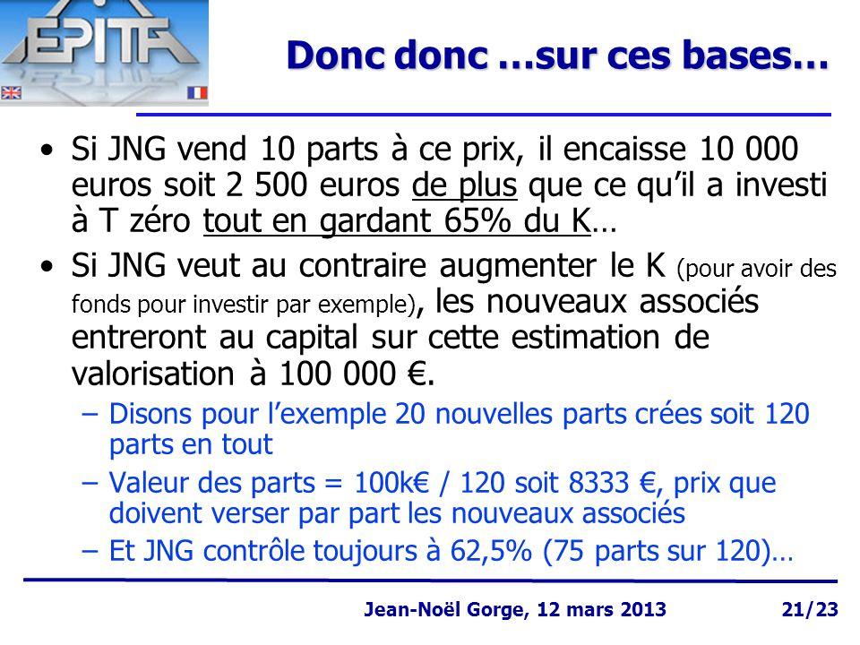 Page 21 Jean-Noël Gorge 3 mai 1999 Jean-Noël Gorge, 12 mars 2013 21/23 Donc donc …sur ces bases… Si JNG vend 10 parts à ce prix, il encaisse 10 000 euros soit 2 500 euros de plus que ce qu'il a investi à T zéro tout en gardant 65% du K… Si JNG veut au contraire augmenter le K (pour avoir des fonds pour investir par exemple), les nouveaux associés entreront au capital sur cette estimation de valorisation à 100 000 €.