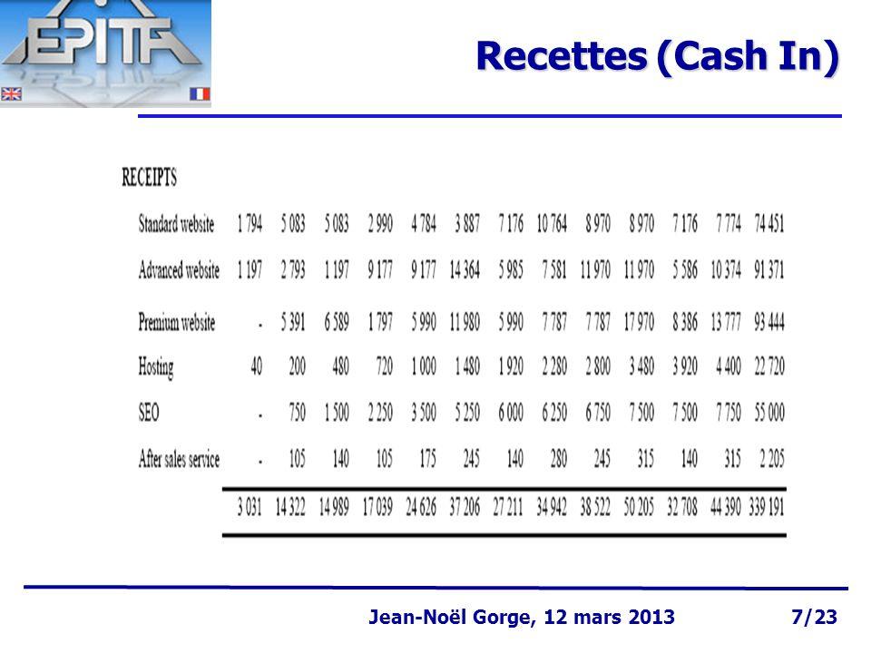 Page 7 Jean-Noël Gorge 3 mai 1999 Jean-Noël Gorge, 12 mars 2013 7/23 Recettes (Cash In)