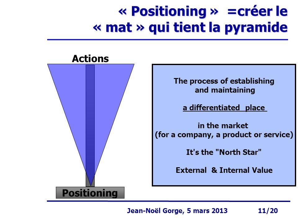Page 11 Jean-Noël Gorge 3 mai 1999 11/58 Jean-Noël Gorge, 5 mars 2013 11/20 « Positioning » =créer le « mat » qui tient la pyramide The process of est