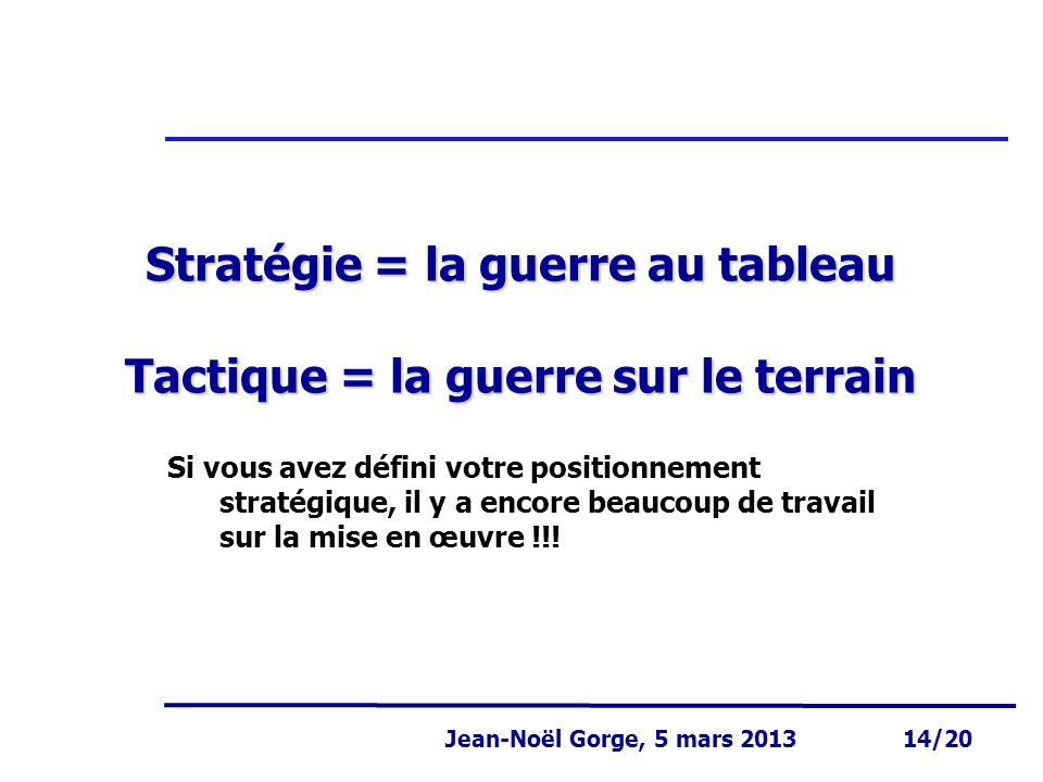 Page 14 Jean-Noël Gorge 3 mai 1999 14/58 Jean-Noël Gorge, 5 mars 2013 14/20 Stratégie = la guerre au tableau Tactique = la guerre sur le terrain Si vo