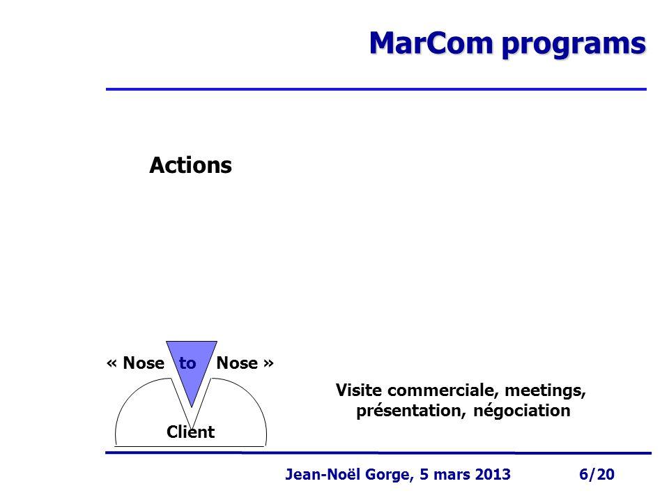 Page 7 Jean-Noël Gorge 3 mai 1999 7/58 Jean-Noël Gorge, 5 mars 2013 7/20 MarCom programs Résultats Client(s) Contrats Vente, € Actions Client (s) « Face à Face»