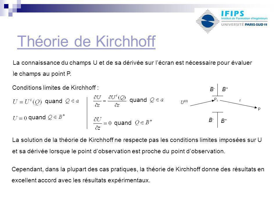 Théorie de Rayleigh Sommerfeld Théorie qui supprime les problèmes mathématiques de la théorie de Kirchhoff Elle reprend comme base la formulation de Kirchhoff et Helmholtz de la diffraction par une ouverture : (1) P0P0 rP z x y x0x0 y0y0 Mais on utilise comme fonction G : Avec r' l'image miroir de r par rapport au plan de l'ouverture.