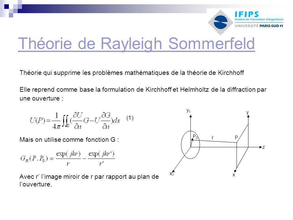 Théorie de Rayleigh Sommerfeld En se plaçant dans le plan de l'ouverture : on a r'=r On a : G R =0 L'équation (1) devient alors : (1) Avec : Ce qui donne : (2) Avec :