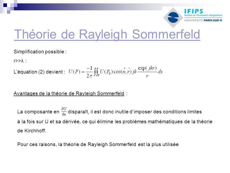 Théorie de Rayleigh Sommerfeld La composante endisparaît, il est donc inutile d'imposer des conditions limites à la fois sur U et sa dérivée, ce qui élimine les problèmes mathématiques de la théorie de Kirchhoff.