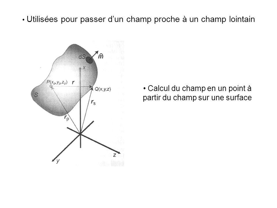 Utilisées pour passer d'un champ proche à un champ lointain Calcul du champ en un point à partir du champ sur une surface
