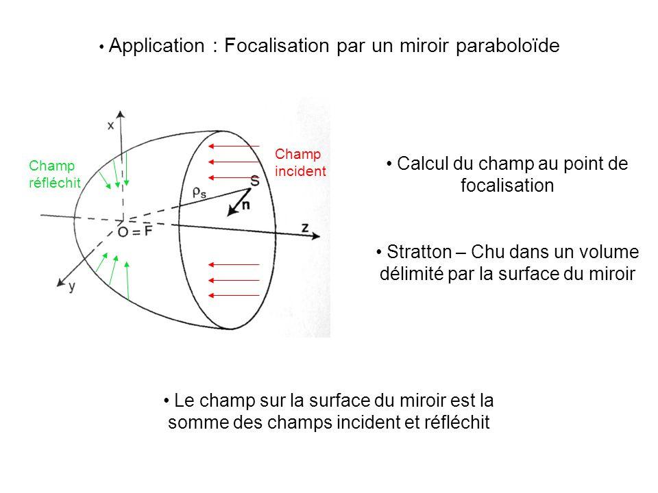 Application : Focalisation par un miroir paraboloïde Calcul du champ au point de focalisation Stratton – Chu dans un volume délimité par la surface du