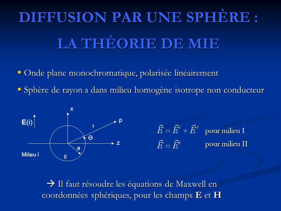 DIFFUSION PAR UNE SPHÈRE : LA THÉORIE DE MIE  Onde plane monochromatique, polarisée linéairement  Sphère de rayon a dans milieu homogène isotrope non conducteur x z II Milieu I a r ρ E(i) Ә pour milieu I pour milieu II  Il faut résoudre les équations de Maxwell en coordonnées sphériques, pour les champs E et H