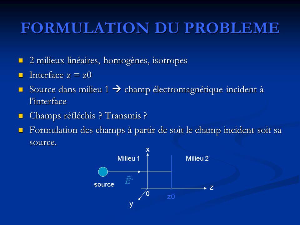 FORMULATION DU PROBLEME 2 milieux linéaires, homogènes, isotropes 2 milieux linéaires, homogènes, isotropes Interface z = z0 Interface z = z0 Source dans milieu 1  champ électromagnétique incident à l'interface Source dans milieu 1  champ électromagnétique incident à l'interface Champs réfléchis .