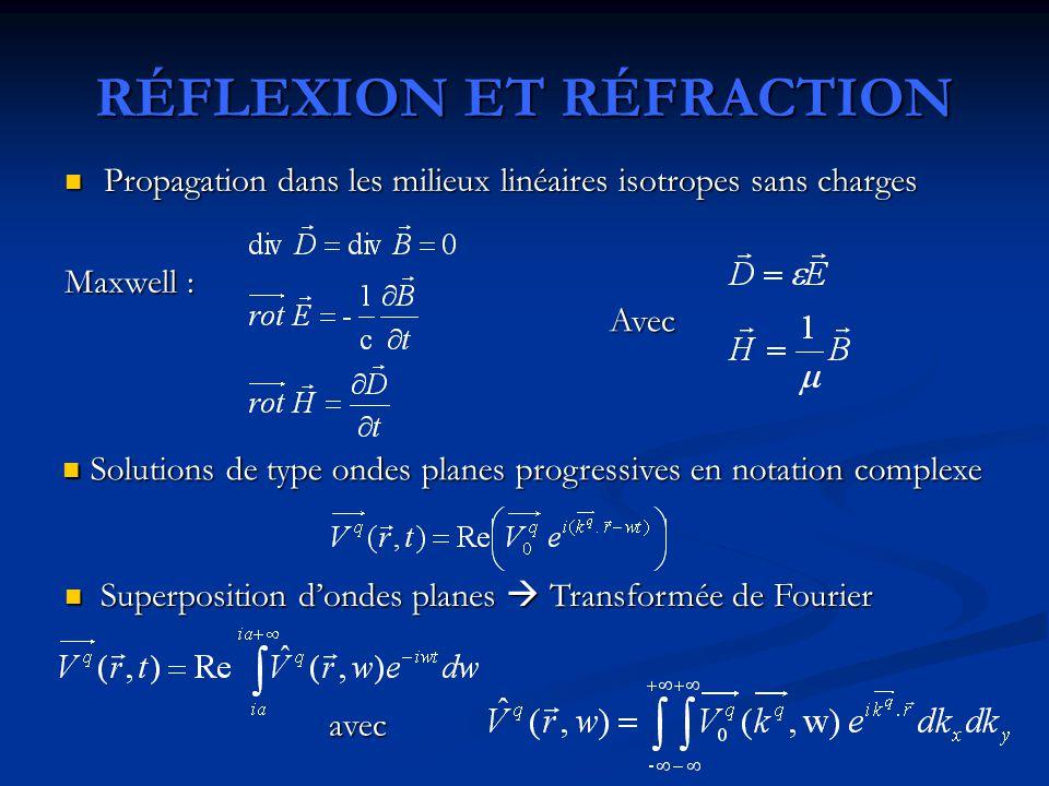 RÉFLEXION ET RÉFRACTION Propagation dans les milieux linéaires isotropes sans charges Propagation dans les milieux linéaires isotropes sans charges Maxwell : Avec avec Superposition d'ondes planes  Transformée de Fourier Superposition d'ondes planes  Transformée de Fourier Solutions de type ondes planes progressives en notation complexe Solutions de type ondes planes progressives en notation complexe