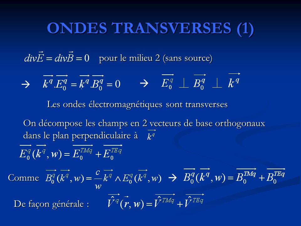 ONDES TRANSVERSES (2) Les champs électromagnétiques E et B sont ainsi exprimés en fonction de 2 potentiels scalaires, les potentiels de Whittaker ou d'Hertz, notés = superposition d'ondes planes de polarisation perpendiculaire au plan contenant k Avec = superposition d'ondes planes de polarisation parallèle au plan contenant k