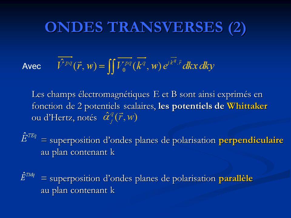 CONDITIONS AUX LIMITES   4 équations pour déterminer les coefficients de Fresnel Milieu 2 sans charges ni courant :