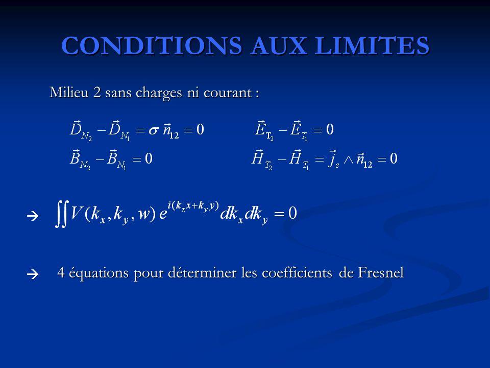 COEFFICIENTS DE FRESNEL(1) Onde incidente polarisée perpendiculairement au plan d'incidence : Onde TE, transverse électrique
