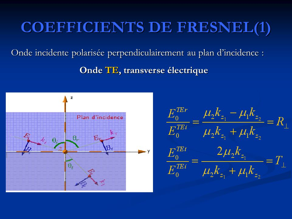 COEFFICIENTS DE FRESNEL(1) Onde incidente polarisée perpendiculairement au plan d'incidence : Onde TE, transverse électrique