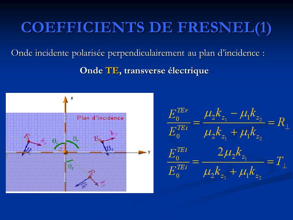 COEFFICIENTS DE FRESNEL(2) Onde incidente polarisée parallèlement au plan d'incidence : Onde TM, transverse magnétique