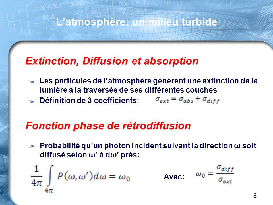 Extinction, Diffusion et absorption Les particules de l'atmosphère génèrent une extinction de la lumière à la traversée de ses différentes couches Définition de 3 coefficients: L'atmosphère: un milieu turbide 3 Fonction phase de rétrodiffusion Probabilité qu'un photon incident suivant la direction ω soit diffusé selon ω' à dω' près: Avec: