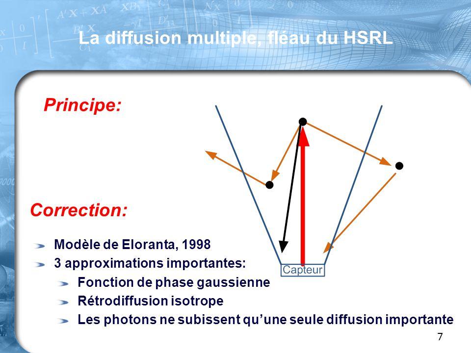 Principe: La diffusion multiple, fléau du HSRL 7 Correction: Modèle de Eloranta, 1998 3 approximations importantes: Fonction de phase gaussienne Rétrodiffusion isotrope Les photons ne subissent qu'une seule diffusion importante